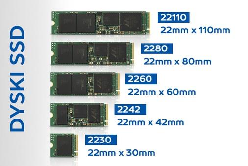 wymiary SSD m.2